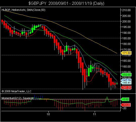 $GBPJPY  2008_09_01 - 2008_11_19 (Daily).jpg