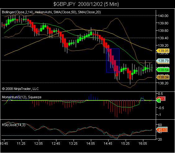 $GBPJPY  2008_12_02 (5 Min).jpg