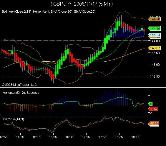 $GBPJPY  2008_11_17 (5 Min).jpg