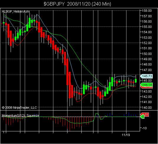 $GBPJPY  2008_11_20 (240 Min).jpg